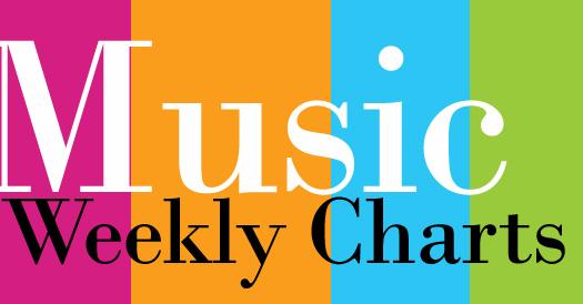 MusicCharts1